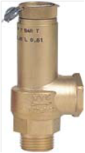 All Relief Valves